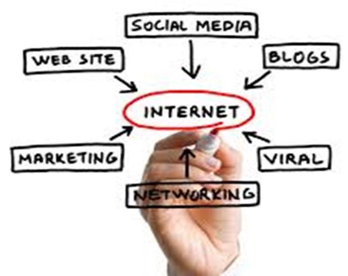 Como Administrar Un Blog